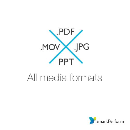All media formats