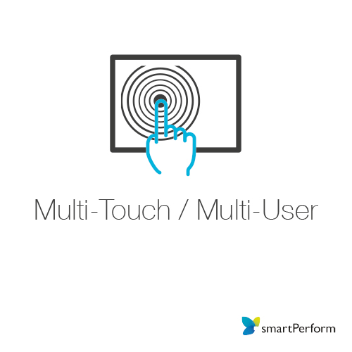 Multi-Touch Multi-User