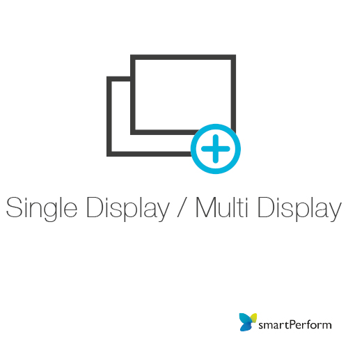 Single Display Multi Display